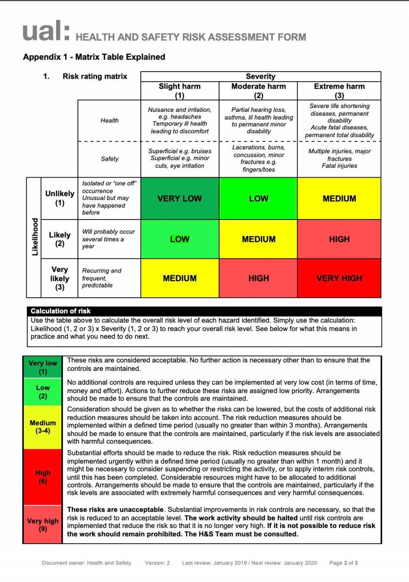 risk assessement 3